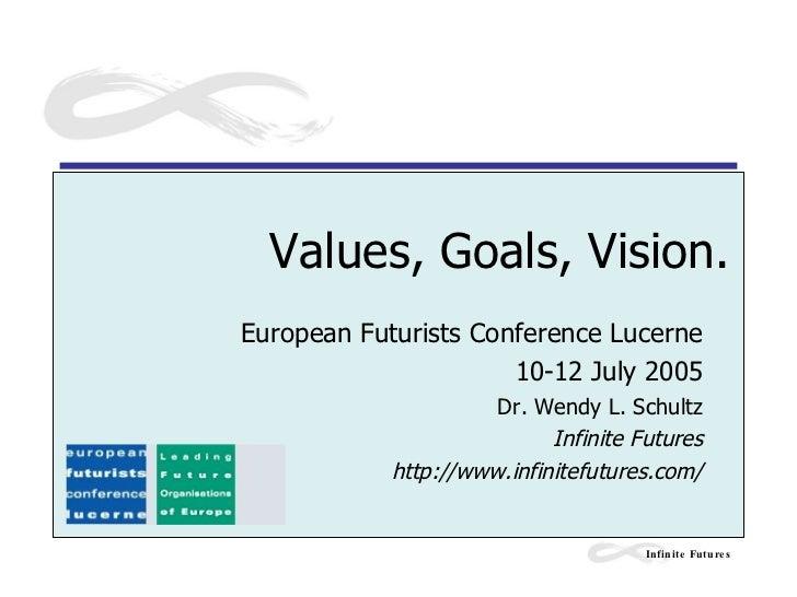 Values, Goals, Vision. European Futurists Conference Lucerne 10-12 July 2005 Dr. Wendy L. Schultz Infinite Futures http://...