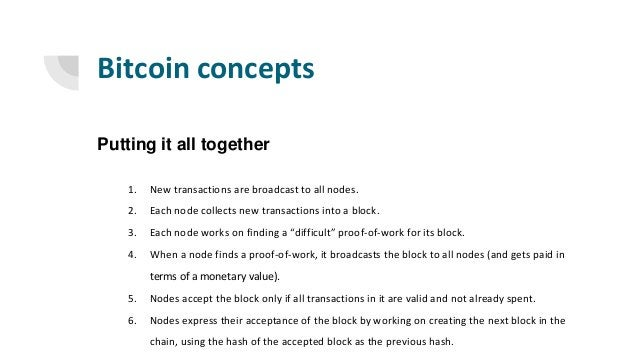 Bitcoin concepts Putting it all together 1. New transactions are broadcast to all nodes. 2. Each node collects new transac...