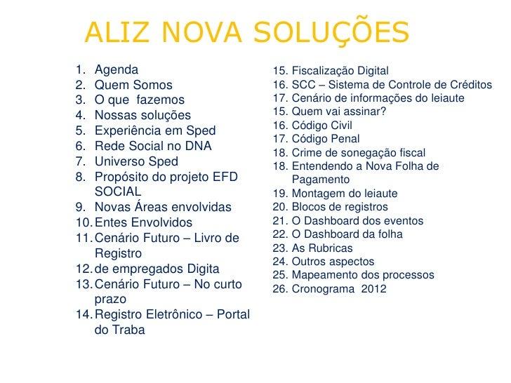 ALIZ NOVA SOLUÇÕES1.  Agenda                         15.   Fiscalização Digital2.  Quem Somos                     16.   SC...