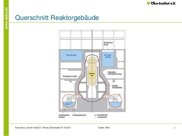 www.oeko.de  Querschnitt Reaktorgebäude  Fukushima und kein Ende│C. Pistner│Darmstadt│07.10.2013  Quelle: GRS  11