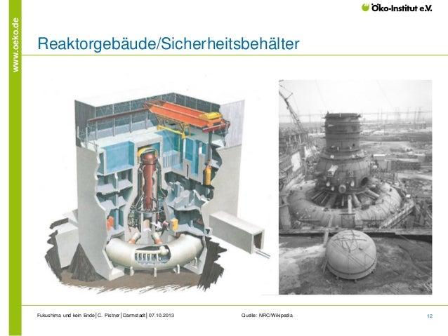 www.oeko.de  Reaktorgebäude/Sicherheitsbehälter  Fukushima und kein Ende│C. Pistner│Darmstadt│07.10.2013  Quelle: NRC/Wiki...