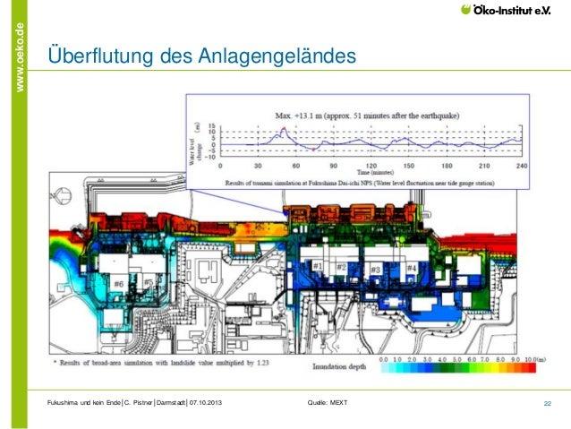 www.oeko.de  Überflutung des Anlagengeländes  Fukushima und kein Ende│C. Pistner│Darmstadt│07.10.2013  Quelle: MEXT  22