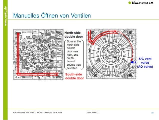 www.oeko.de  Manuelles Öffnen von Ventilen  Fukushima und kein Ende│C. Pistner│Darmstadt│07.10.2013  Quelle: TEPCO  30
