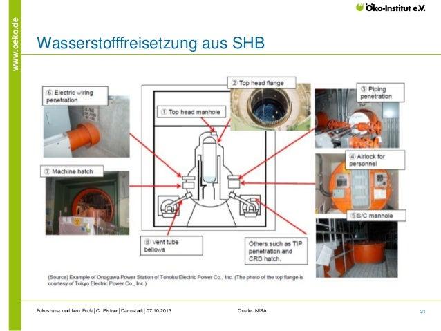 www.oeko.de  Wasserstofffreisetzung aus SHB  Fukushima und kein Ende│C. Pistner│Darmstadt│07.10.2013  Quelle: NISA  31