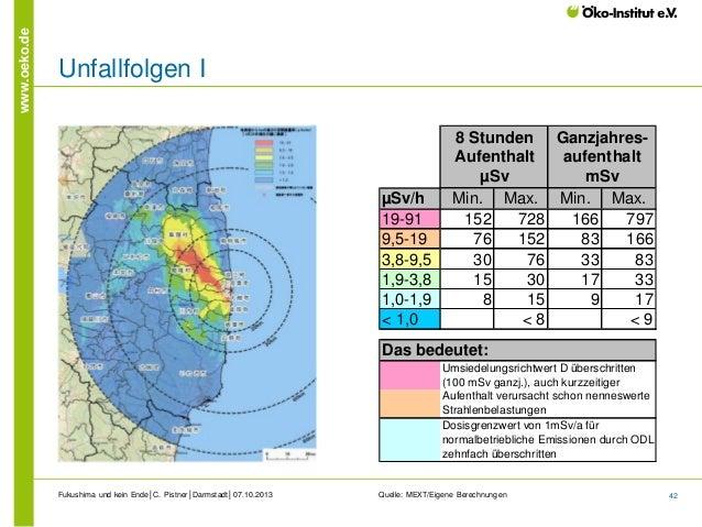 www.oeko.de  Unfallfolgen I  µSv/h 19-91 9,5-19 3,8-9,5 1,9-3,8 1,0-1,9 < 1,0  8 Stunden GanzjahresAufenthalt aufenthalt µ...