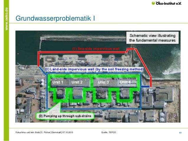 www.oeko.de  Grundwasserproblematik I  Fukushima und kein Ende│C. Pistner│Darmstadt│07.10.2013  Quelle: TEPCO  69