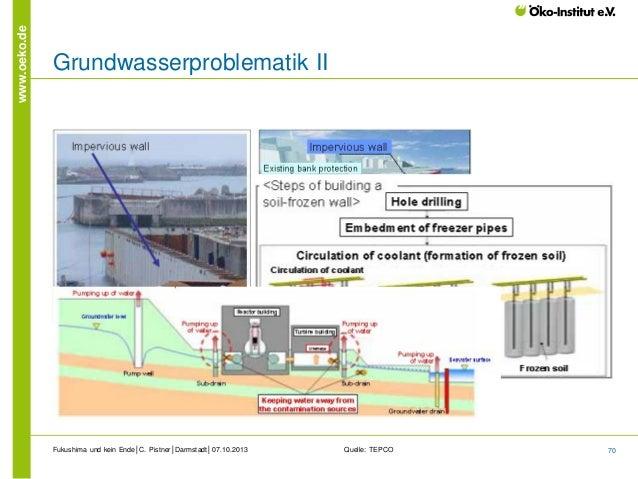 www.oeko.de  Grundwasserproblematik II  Fukushima und kein Ende│C. Pistner│Darmstadt│07.10.2013  Quelle: TEPCO  70
