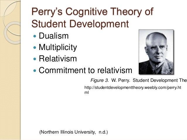 comparison between eriksons and chickerings theories of student development Erik erikson a description of the theory and how or why it was established erik erikson's theory of psychosocial development is one of the best-known theories of personality in psychology main elements – ego identity (definition: ego identity is the conscious sense of self that we develop through social interaction).