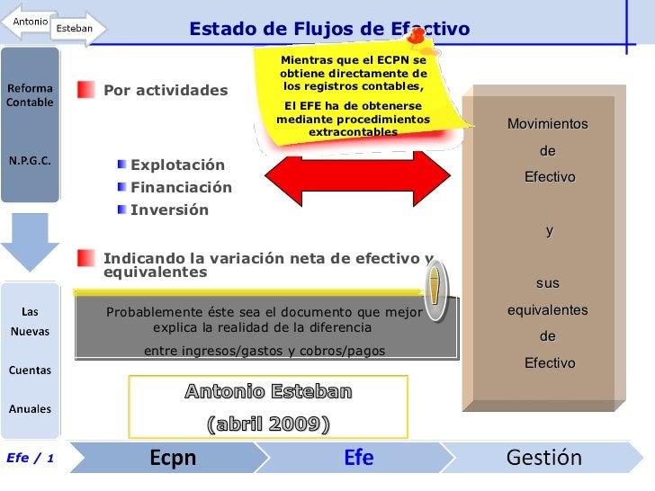 <ul><li>Por actividades </li></ul><ul><ul><li>Explotación </li></ul></ul><ul><ul><li>Financiación </li></ul></ul><ul><ul><...