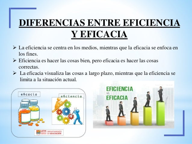 Efectividad eficiencia y productividad for Diferencia entre yeso y escayola