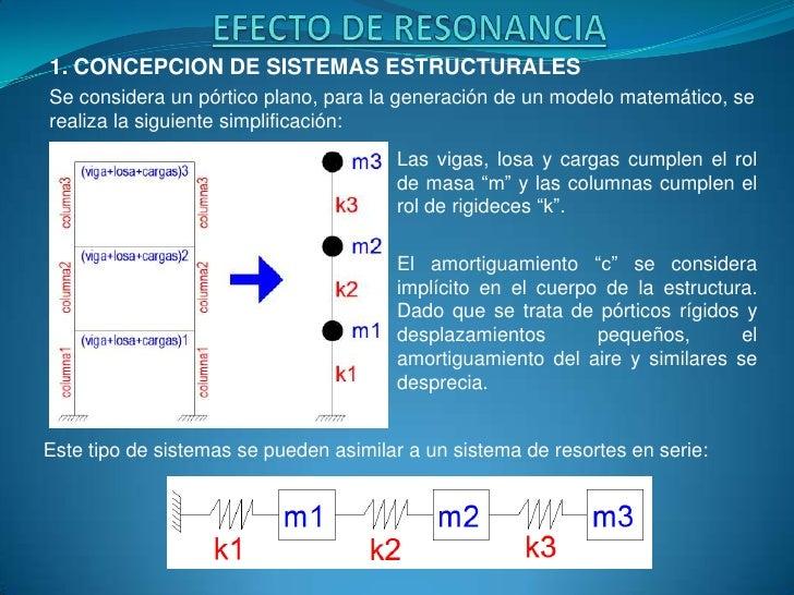 EFECTO DE RESONANCIA<br />1. CONCEPCION DE SISTEMAS ESTRUCTURALES<br />Se considera un pórtico plano, para la generación d...