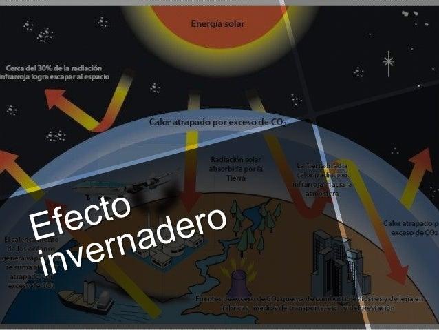 El Efecto Invernadero es un fenómeno natural en el cuál la radiación de calor de la superficie de un planeta, en este caso...