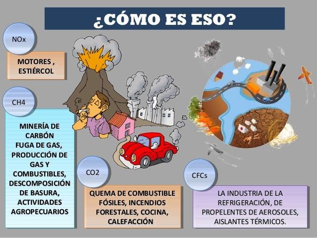 Efecto invernadero. Prof. Ángela Cruz