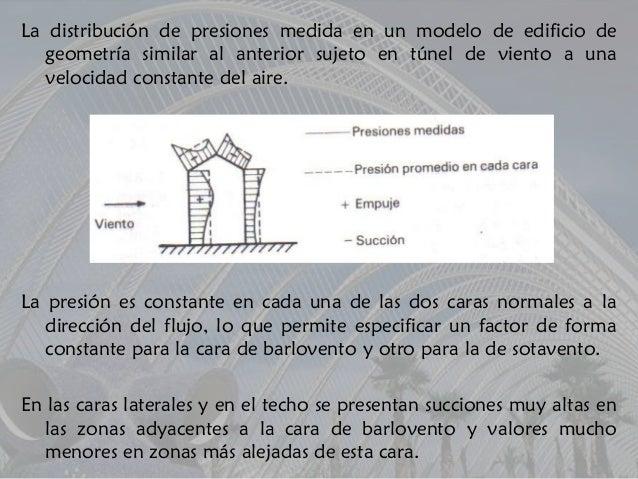 Efectos del viento en las estructuras - Barlovento y sotavento ...