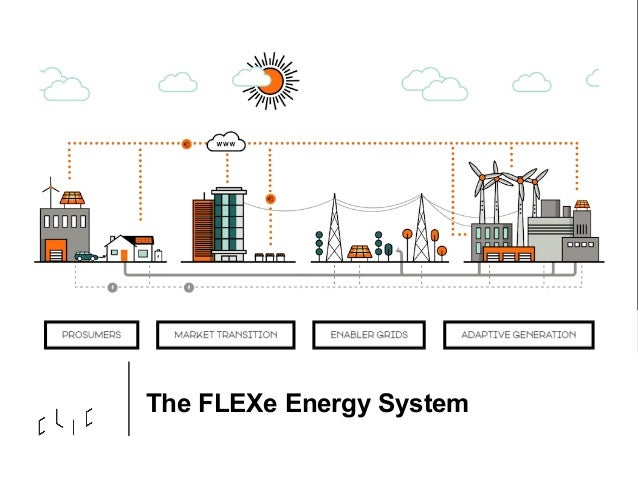 Flexe efeu / flexe segerstam jan the future flexible energy system - enabli…