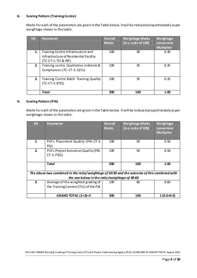 Guidelines and Concept Note- TC&PIA Rating & Grading