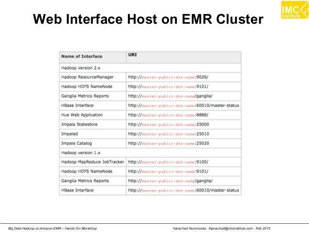hanachart Numnonda, thanachart@imcinstitute.com Feb 2015Big Data Hadoop on Amazon EMR – Hands On Workshop Web Interface Ho...