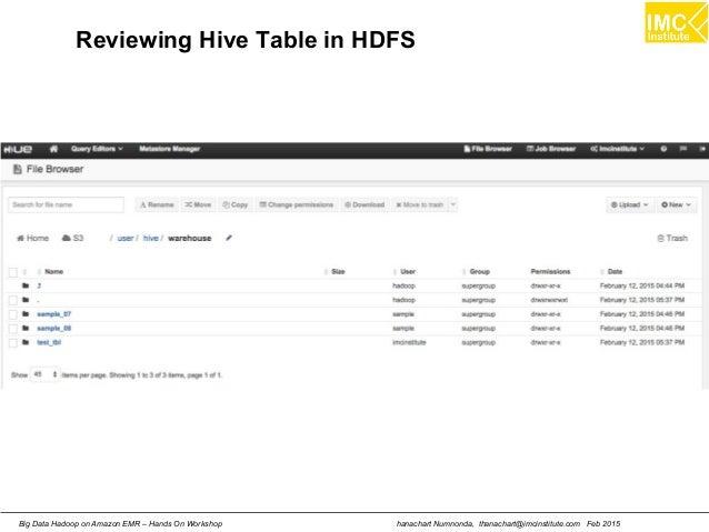 hanachart Numnonda, thanachart@imcinstitute.com Feb 2015Big Data Hadoop on Amazon EMR – Hands On Workshop Reviewing Hive T...
