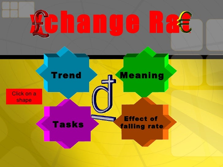 xchange Rat Meaning  Effect of  falling rate Trend  Tasks  Click on a shape