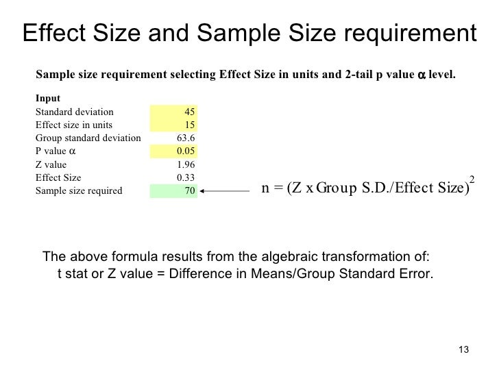 how to find recommended sample size