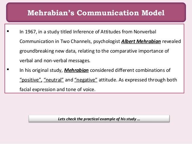 11042013 albert mehrabian communication studies Institute of judicial studies handout 1 albert mehrabian communication studies 1 albert mehrabian is currently professor emeritus of psychology, ucla.