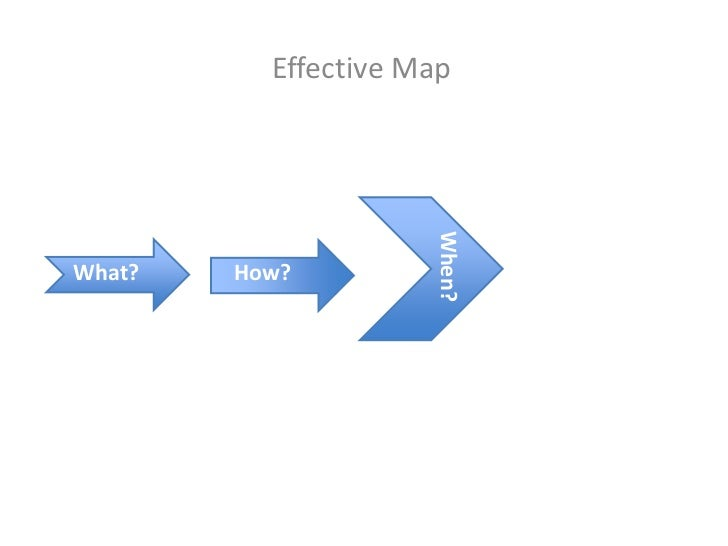 Effective Map                     When?What?   How?