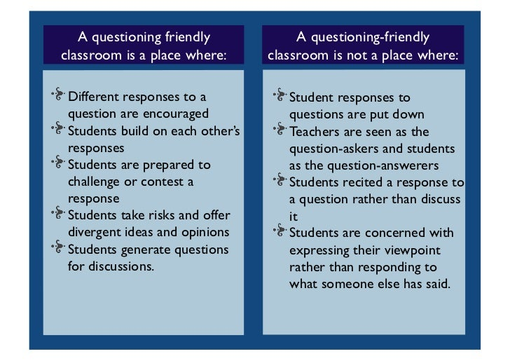 questioning in the classroom A guide to questioning in the classroom by teachthought staff this post was promoted by noet scholarly tools who are.