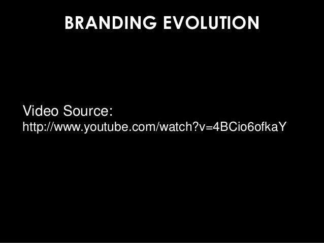 Effective Brand Communications Slide 2