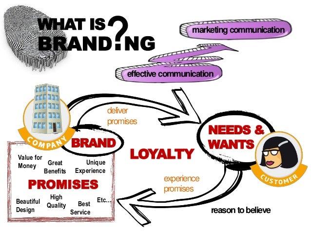 Effective Brand Communications Slide 3