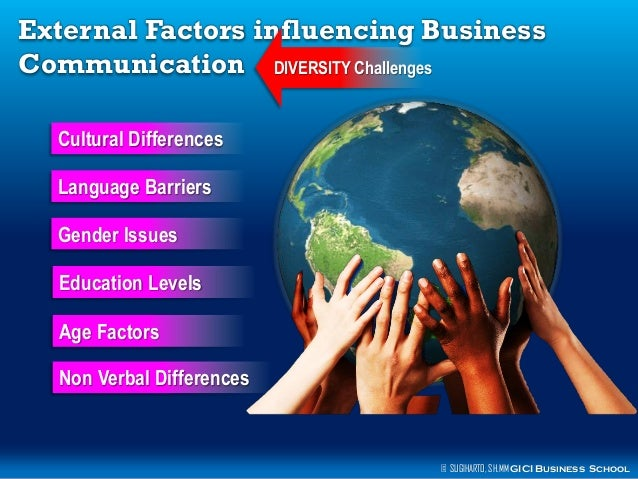 factors in business communication Encyclopedia of business, 2nd ed cross-cultural/international communication: co-di.
