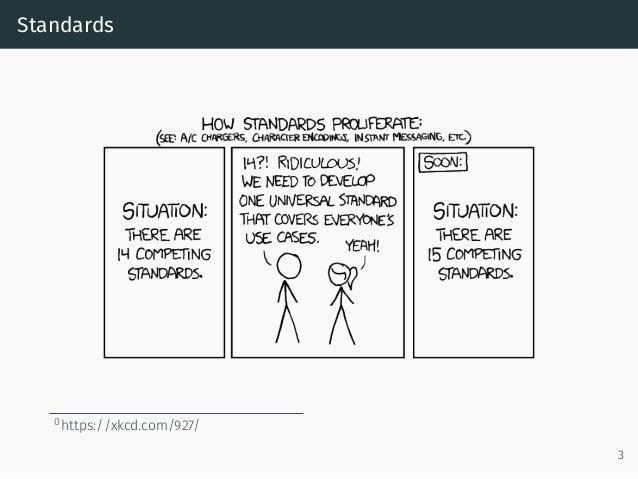 Standards 0https://xkcd.com/927/ 3
