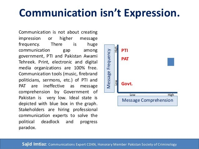 Communication isn't Expression.  PTI  PAT  Govt.  Message Frequency  Communication is not about creating  impression or hi...