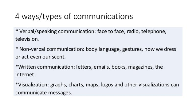 Effective communication 3 4 waystypes of communications sciox Choice Image