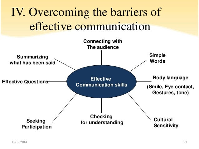 how to overcome communication barriers in the workplace