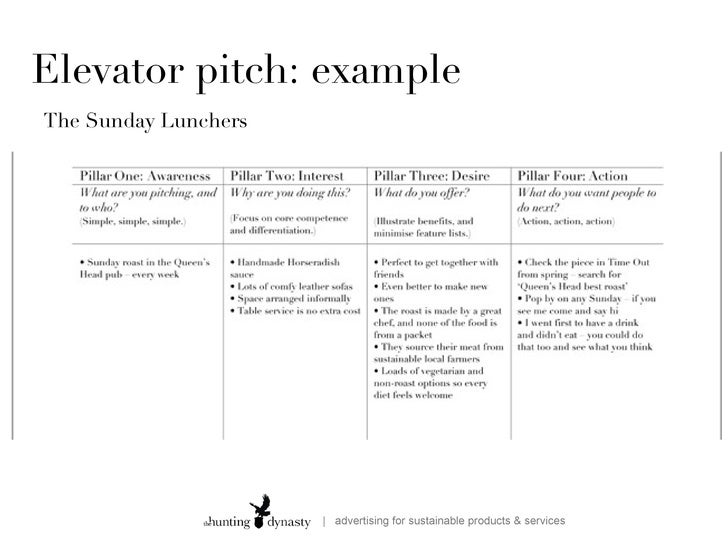 elevator pitch exle best resumes
