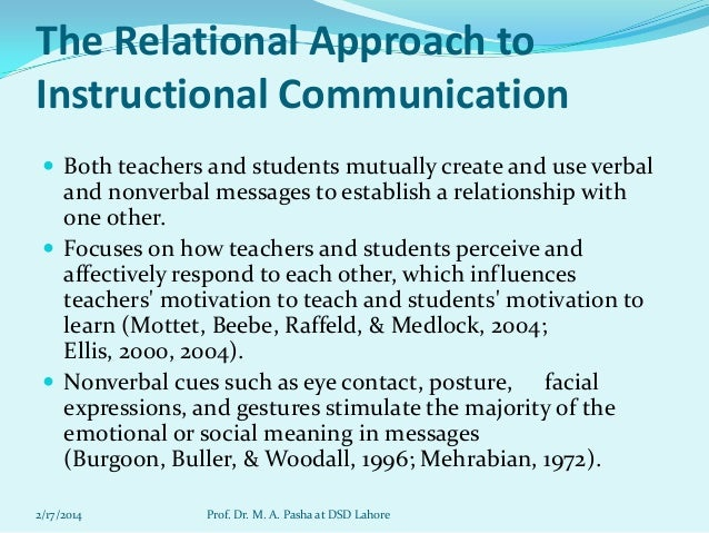 instructional communication Please click on a list item below to learn more about our instructional  components  instruction integrates these skills to improve written  communication and.