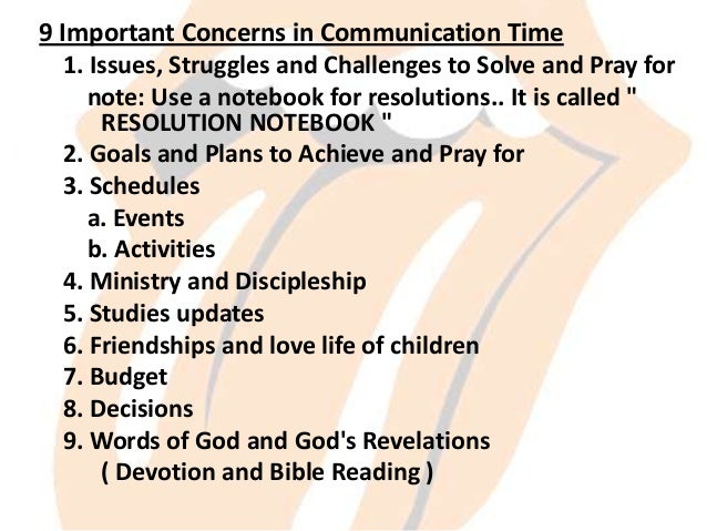 Christian dating communication