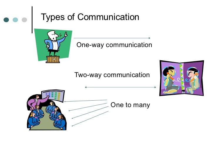 the way of communication