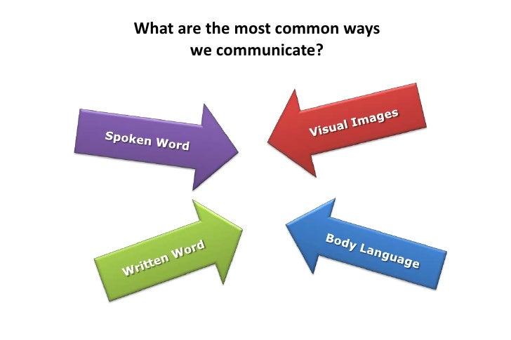 Effective communication skills Slide 3
