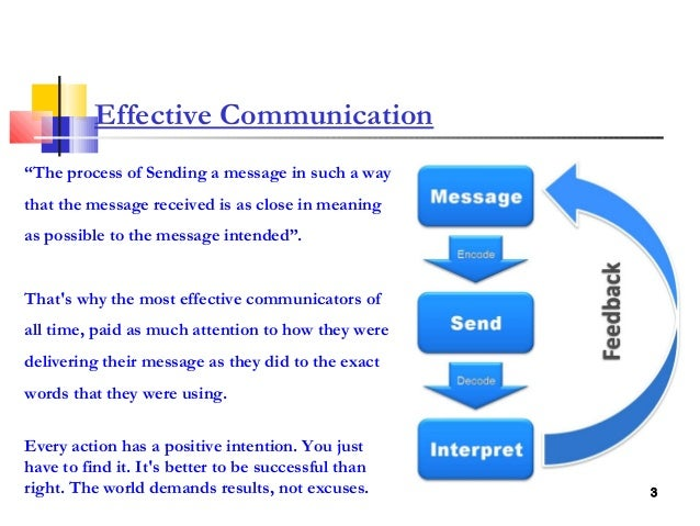 the importance of effective communications systems and good listening in organizations Effective communications been expected and you will be able to establish this by listening and an important skill that all good communicators possess is.