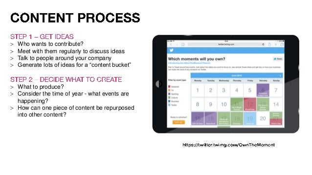 THE INVESTMENT  Hours taken to create content  Other costs, e.g.design  Overhead costs Hours + Other costs +Overhead = ...