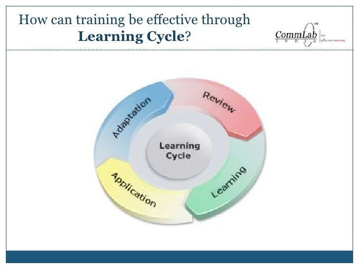 How can training be effective through Learning Cycle?<br />