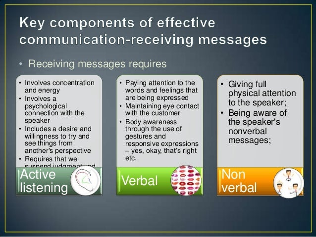 how to support effective communication
