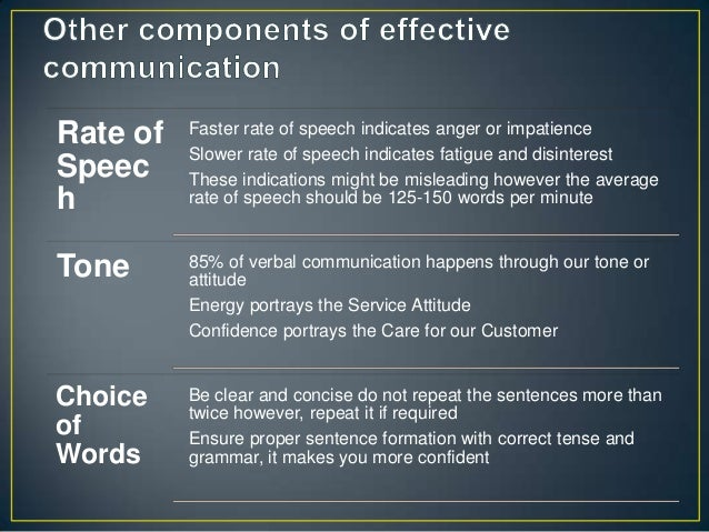 effective communication skills for good customer A meaningful communication requires both a good listener and a speaker  however, the effect of a  effective communication skills for good customer  service.