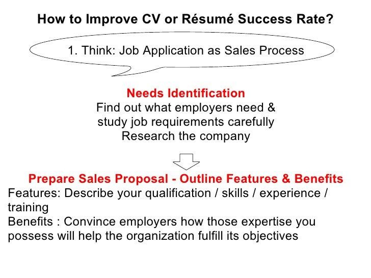 ideas about resume writing