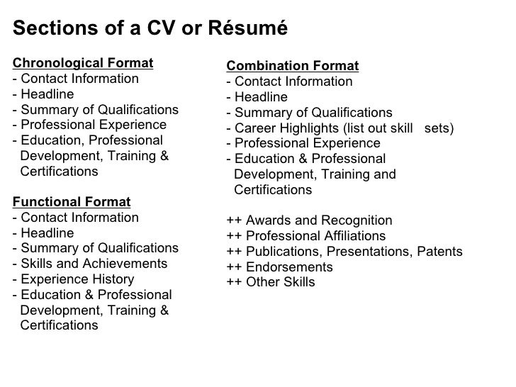 Sections Of A CV Or Résumé ...  Resume Sections