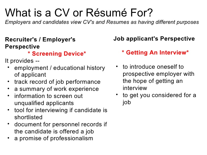Doc Cv Define Resume Template What Resume Cv Cv Resume Meaning RESUMES CV  EXAMPLES ...  Cv Meaning