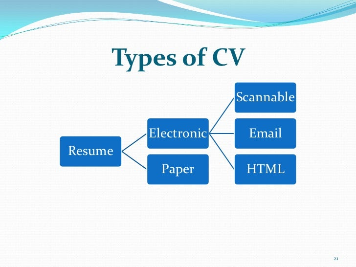 Types of CV                      Scannable         Electronic    EmailResume           Paper       HTML                   ...