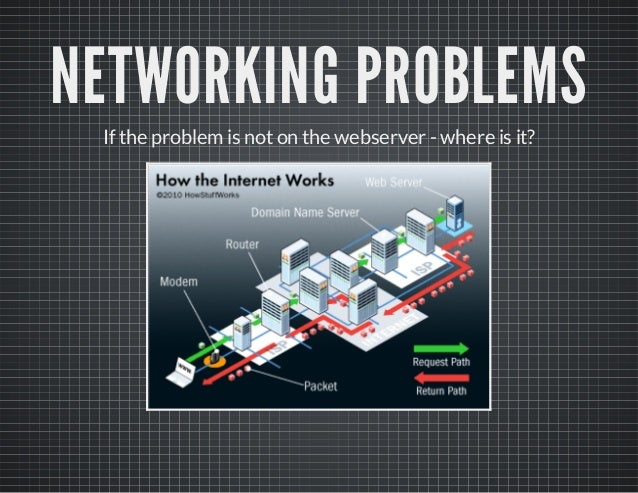 NETWORKING PROBLEMS If the problem is noton the webserver -where is it?