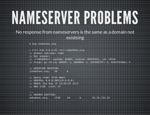 NAMESERVER PROBLEMS No response from nameservers is the same as adomain not existsing $digcakefest.org ;<<>>DiG9.8.3-P1<<>...